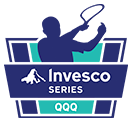 PowerShares Series